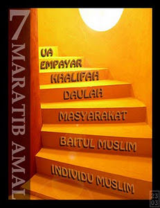 Maratib Amal By Zultanias Barakabungin